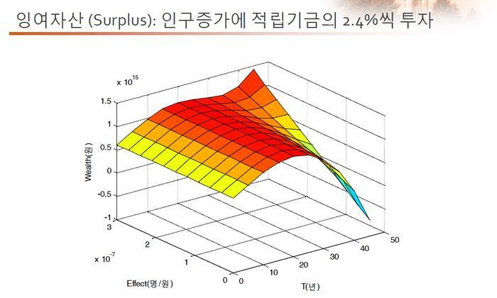 김우창 교수 연구
