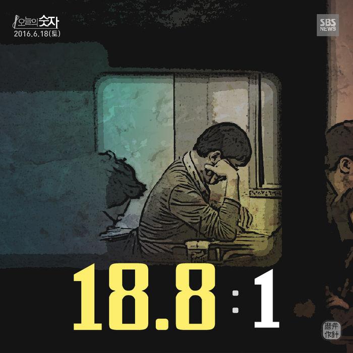 [마부작침] 매년 신기록…공무원 시험 경쟁률 '18.8:1'
