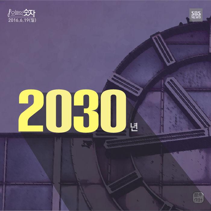 [마부작침] 인구 보너스 시대는 끝…'2030년'부터 인구 감소