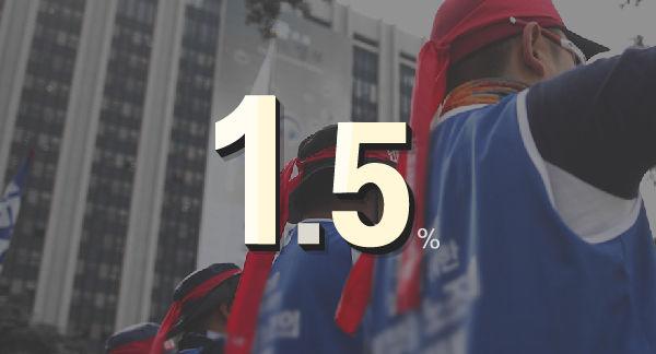 [마부작침] 100명 중에 1명만…비정규직 노조 가입률 1.5%