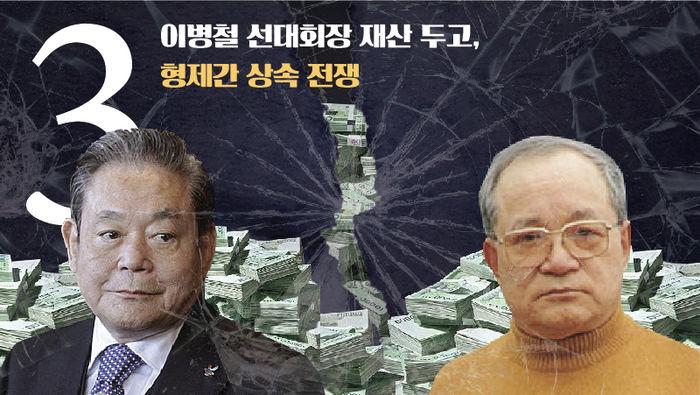 #(Round 3) 이병철 선대회장 재산 두고, 형제간 상속 전쟁