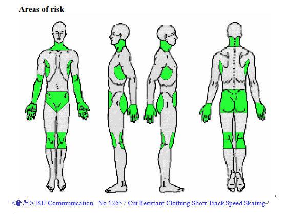 <출처> ISU Communication  No.1265 / Cut Resistant Clothing Short Track Speed skating