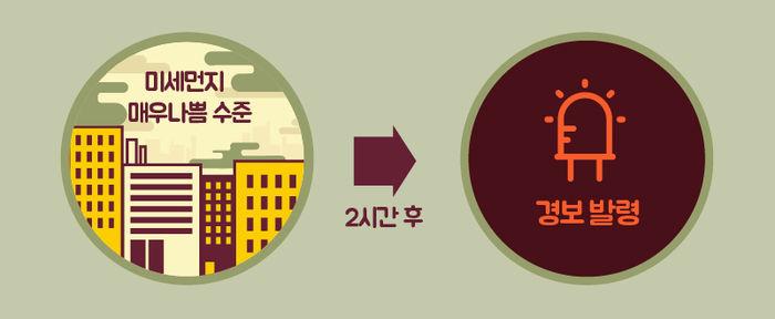 뒷북 경보 발령 디자인