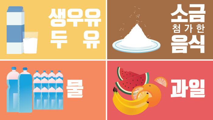 생우유, 두유, 소금 첨가한 음식, 물, 과일 이미지