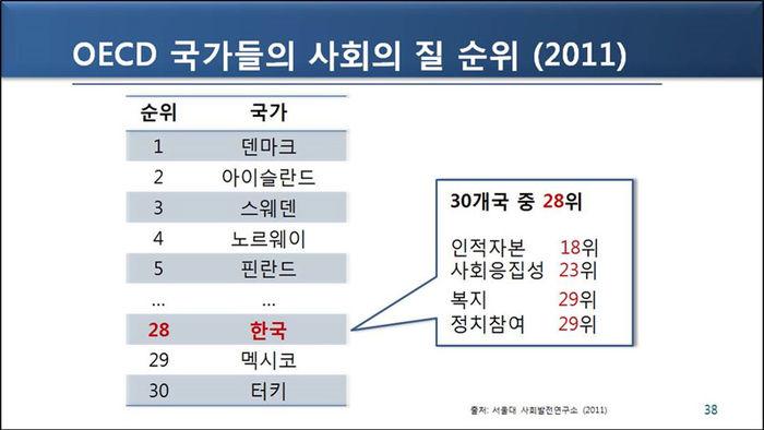 [취재파일] 차기 정부의 과제③ 대한민국 '사회의 질' 2