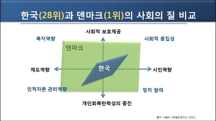 [취재파일] 차기 정부의 과제③ 대한민국 '사회의 질' 3