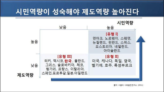 [취재파일] 차기 정부의 과제③ 대한민국 '사회의 질' 4
