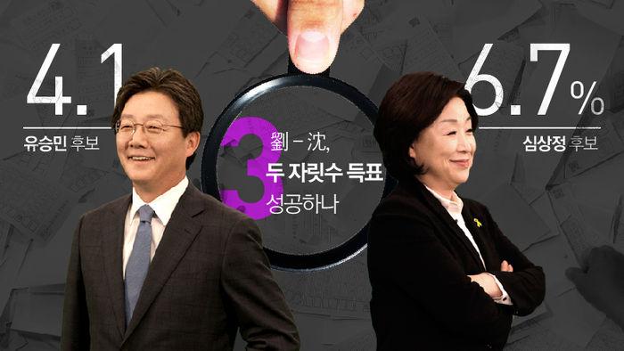 관전포인트③ 劉-沈, 두 자릿수 득표 성공하나