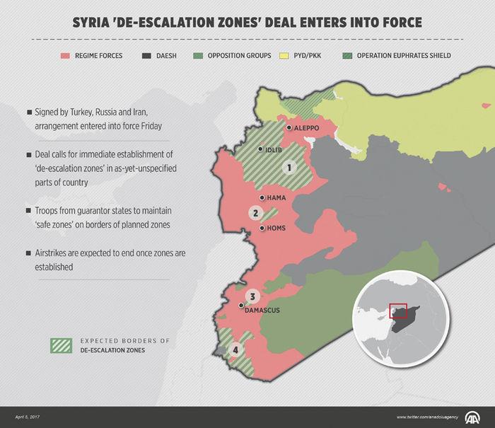시리아 안전지대 : 빗금 친 지역이 안전지대