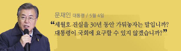 """[문재인 대통령 / 5월 4일] """"세월호 진실을 30년 동안 가둬놓자는 말입니까? 대통령이 국회에 요구할 수 있지 않겠습니까?"""""""