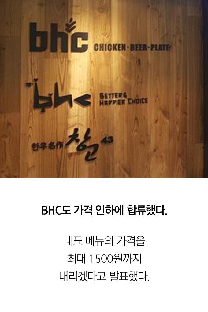 BHC도 가격 인하에 합류했다 대표 메뉴의 가격을 최대 1500원까지 내리겠다고 발표했다.