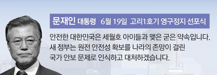 """[문재인 / 대통령]  6월 19일 고리1호기 영구정지 선포식 """"안전한 대한민국은 세월호 아이들과 맺은 굳은 약속입니다. 새 정부는 원전 안전성 확보를 나라의 존망이 걸린 국가 안보 문제로 인식하고 대처하겠습니다."""""""