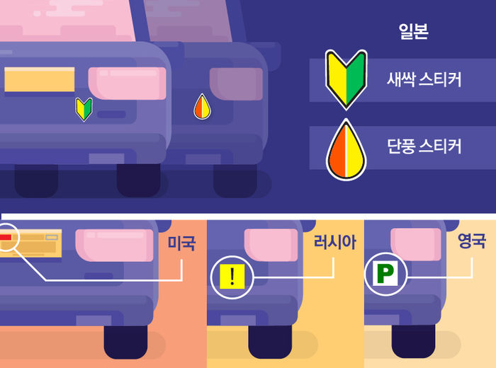 '모양'과 '위치'도 규제하는 해외의 차량 스티커
