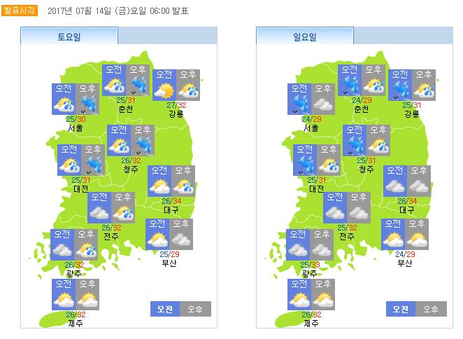 주말 예보 (날씨 및 최저 최고기온 분포)