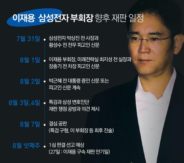 특검과 삼성 '최후의 일전'…닷새간 이어지는 재판