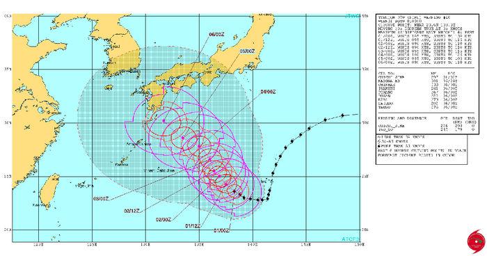 미국합동태풍경보센터(JTWC) 태풍 '노루' 예상진로