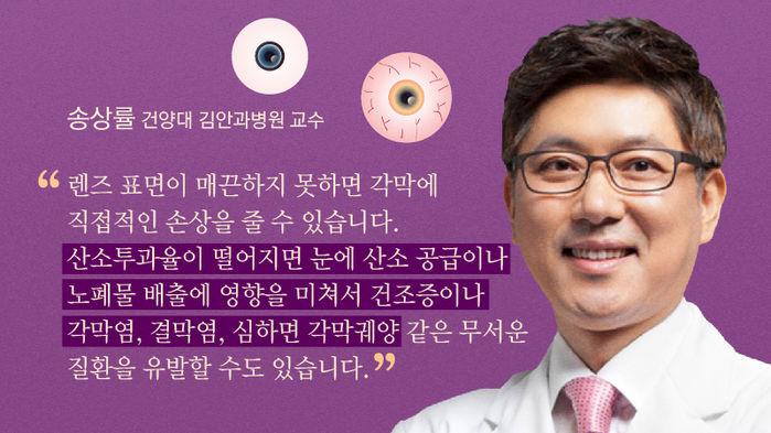 """?*그래픽 [송상률 / 건양대 김안과병원 교수] """"렌즈 표면이 매끈하지 못하면 각막에 직접적인 손상을 줄 수 있습니다. 산소투과율이 떨어지면 눈에 산소 공급이나 노폐물 배출에 영향을 미쳐서 건조증이나 각막염, 결막염, 심하면 각막궤양 같은 무서운 질환을 유발할 수도 있습니다."""""""