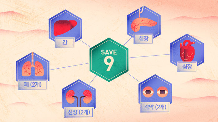 9명의 생명 살리는 장기기증