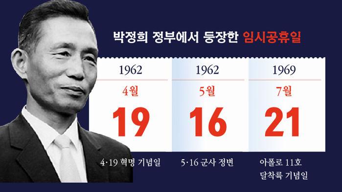 박정희 정부에서 등장한 임시공휴일