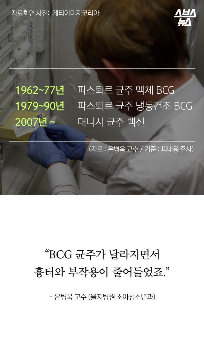 """BCG 균주가 달라지면서 흉터와 부작용이 줄어들었죠.""  - 은병욱 교수 (을지병원 소아청소년과)"