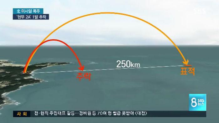 [취재파일] 현무 1발 실패…또 시작되는 국산무기 돌팔매질
