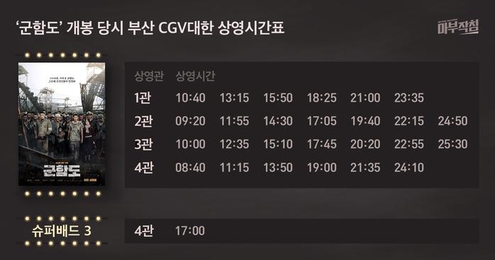 [마부작침] 천만 영화의 비밀_군함도 개봉 당시 부산 cgv대한 상영시간표