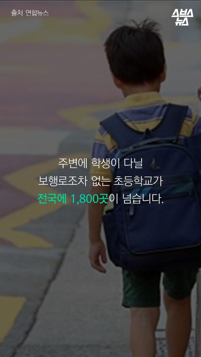 주변에 학생이 다닐  보행로조차 없는 초등학교가 전국에 1,800곳이 넘습니다.