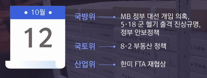 리포트+ 문재인 정부 첫 국감