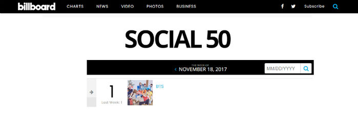 [SBS Star] BTS Tops Billboard's 'Social 50' for 47th Times, Remains as Unequaled Artists