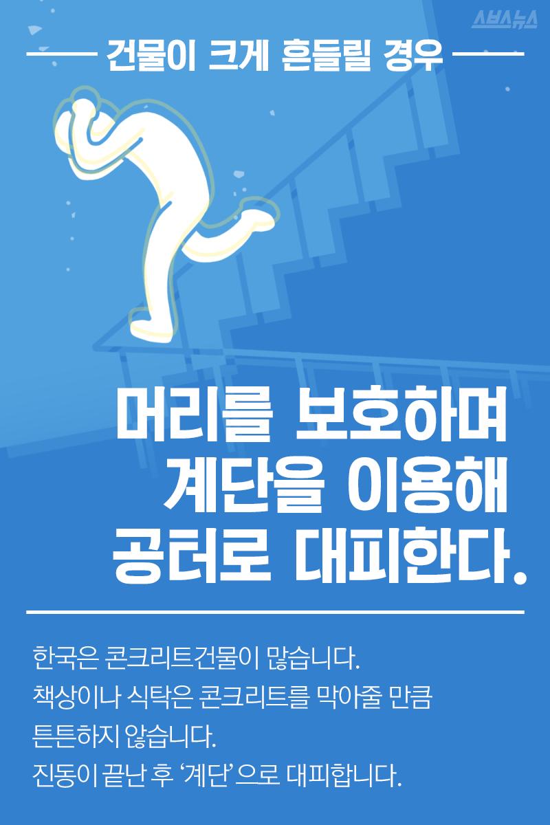 머리를 보호하며 계단을 이용해 공터로 대피한다. 한국은 콘크리트 건물이 많습니다. 책상이나 식탁은 콘크리트를 막아줄 만큼 튼튼하지 않습니다. 진동이 끝난 후 '계단'으로 대피합니다.