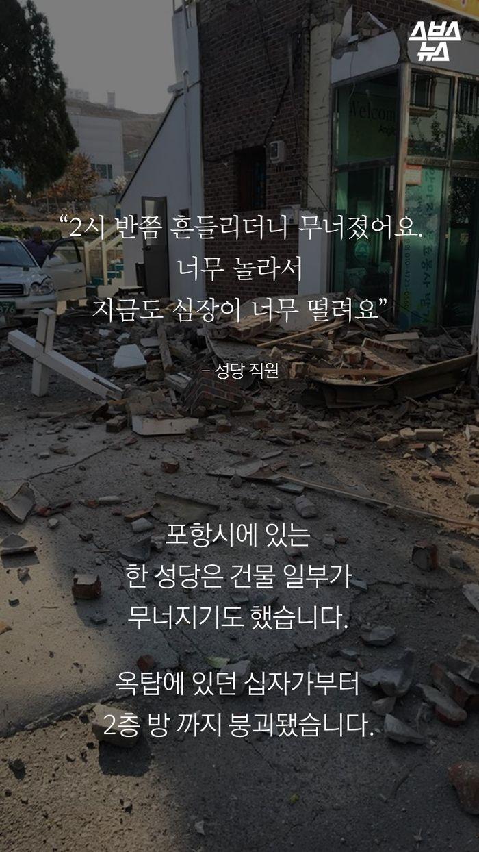 """""""2시 반쯤 흔들리더니 무너졌어요. 너무 놀라서 지금도 심장이 너무 떨려요""""  - 성당 직원  포항시에 있는  한 성당은 건물 일부가  무너지기도 했습니다.   옥탑에 있던 십자가부터  2층 방 까지 붕괴됐습니다."""