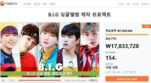 메이크스타, 비아이지 싱글앨범 제작프로젝트 목표금액 200% 달성