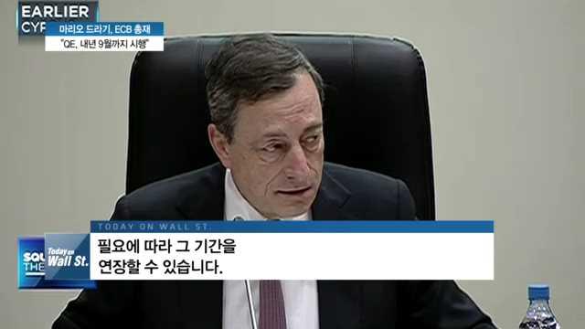 ���۸�����, ECB QE ���� ��ǥ��