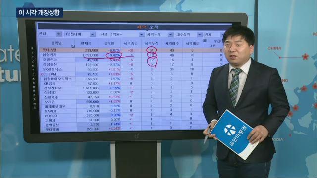 이재용 부회장 구속…상섬그룹주 '조정' 시작