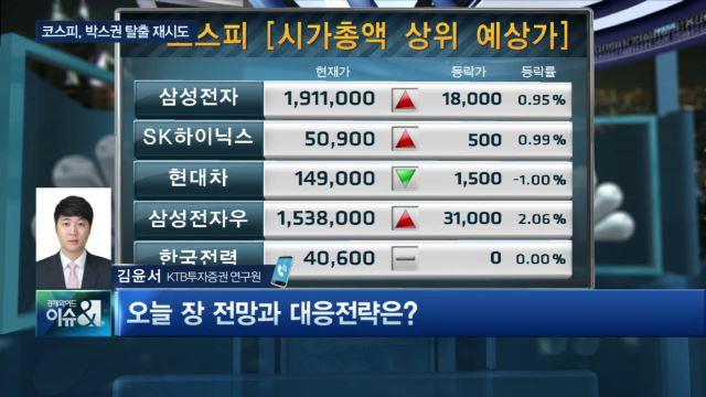 지수 자체 '상승'… 기업 실적·경기 회복 지속
