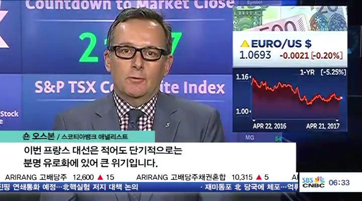 유로화 5년 6개월 만에 '최대 강세'