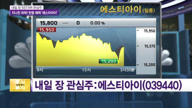[관심주] 에스티아이, 주력 제품 CCSS 업황 호조