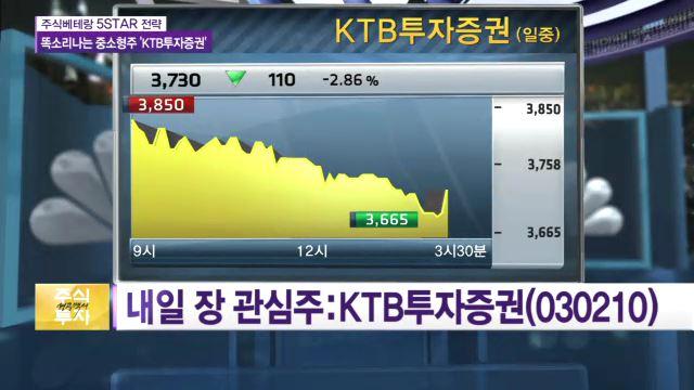 [관심주] KTB투자증권…코스피 상승에 증권주 '유망'