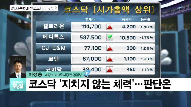 코스피, 닷새 연속 최고치 마감…'2500시대' 열리나