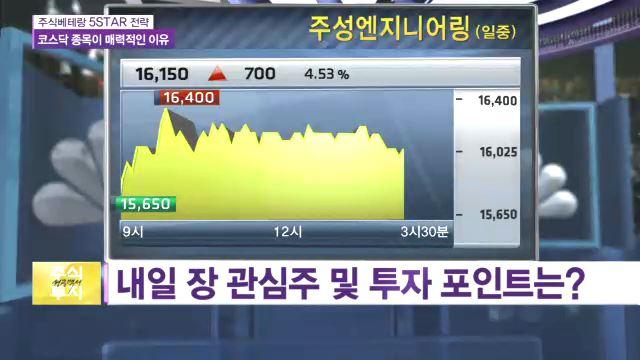 [관심주] 주성엔지니어링, 1개월간 기관 110만주 매수