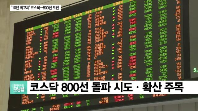 '10년 만에 최고치' 코스닥…강세 언제까지?