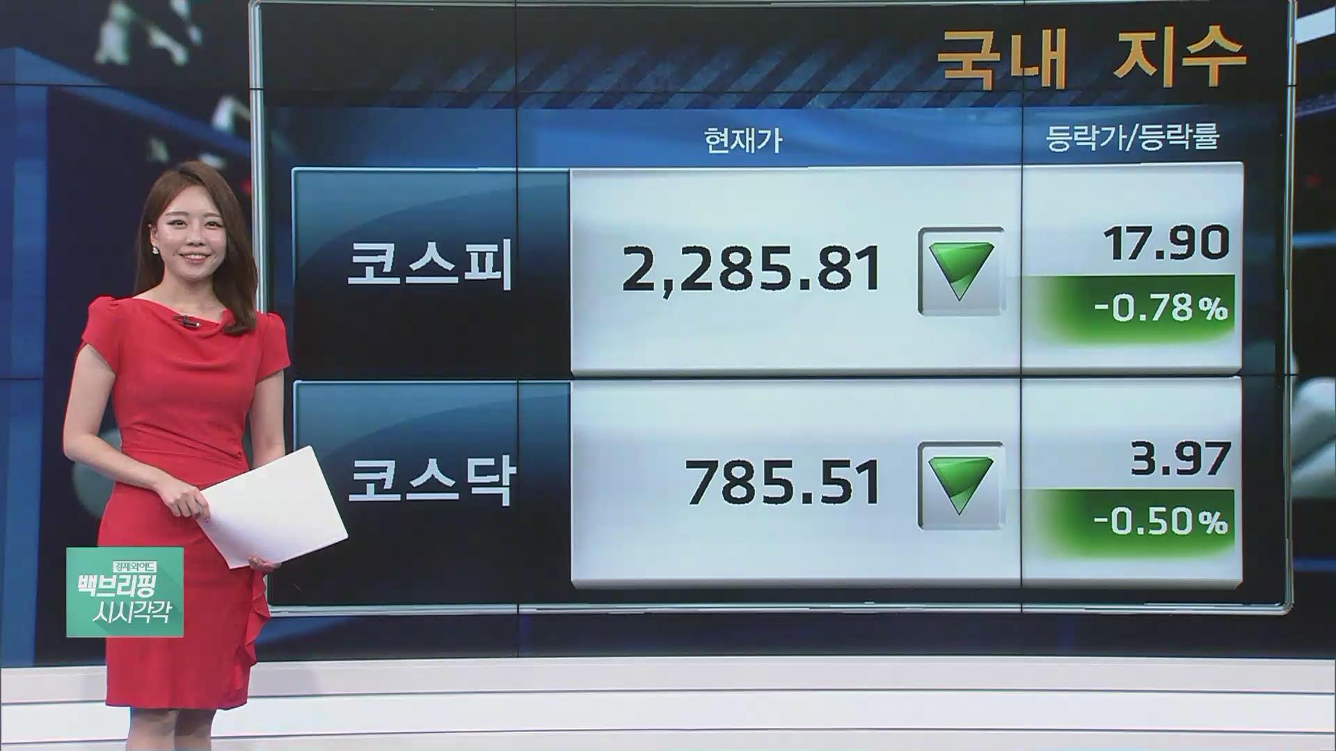 코스피 2280선 유지…갤노트9 공개에도 삼성전자 '하락'