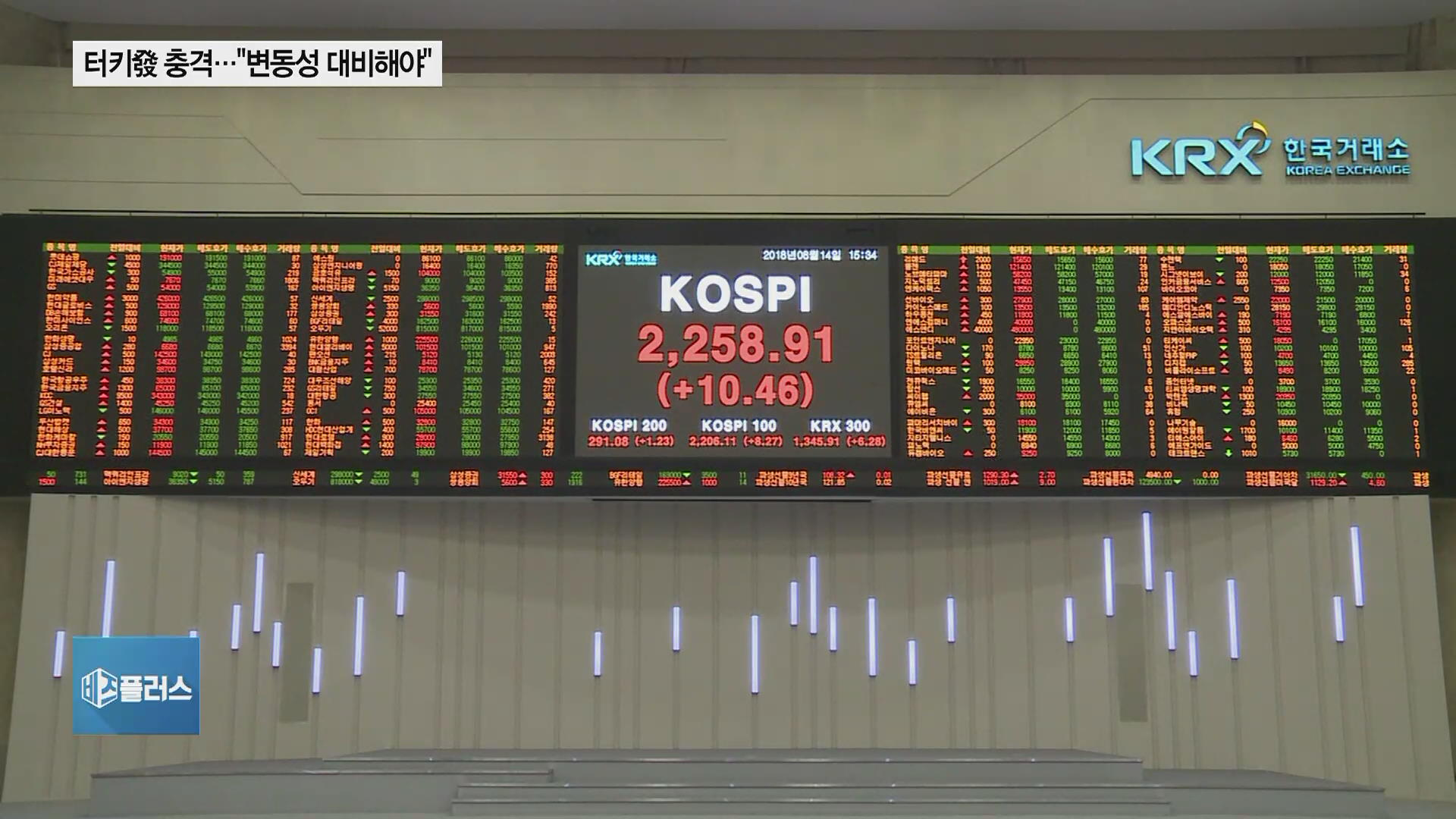 터키발 금융시장 충격에 투자자 대응 어떻게…코스피, 반등 성공