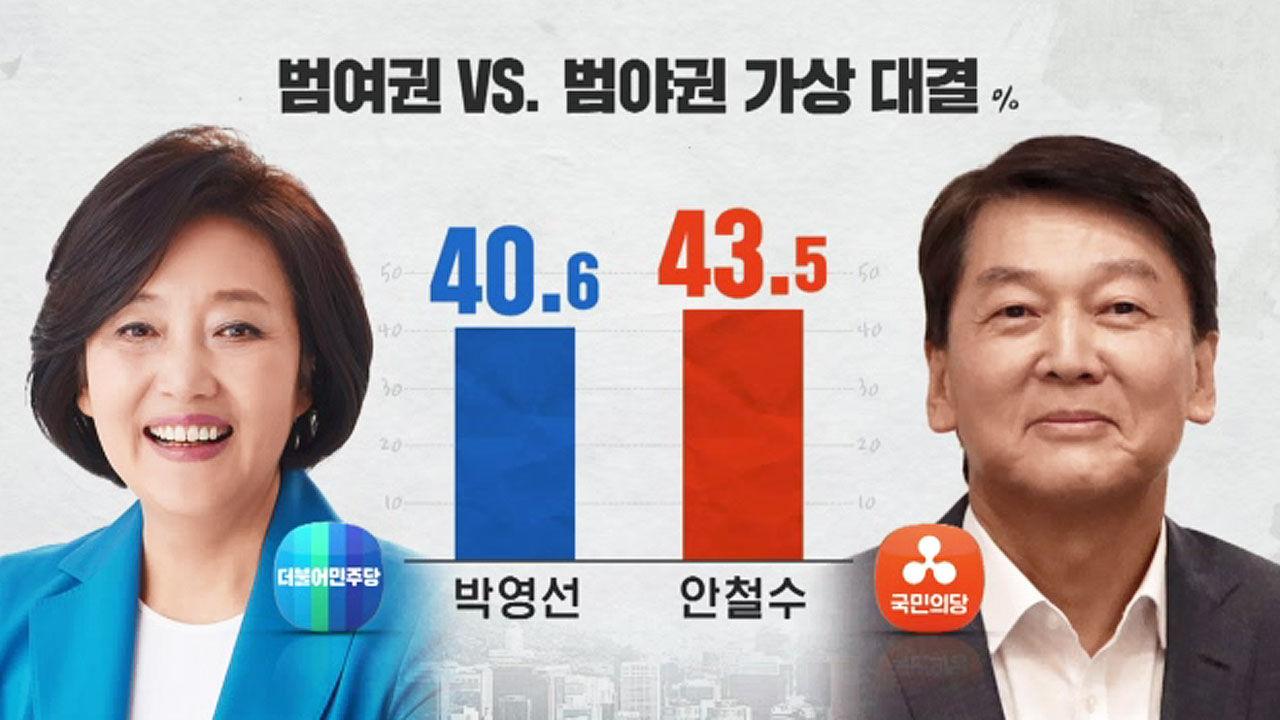 [여론조사] 박영선과 안철수, 대결시 오차 범위 내에서 초 근접 전투