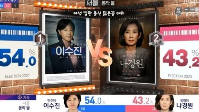 """""""언니 저 맘에 안들죠?""""…MBC, 개표방송 '여혐' 논란 사과"""